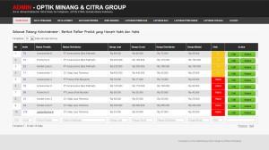 aplikasi penjualan optik 300x168 - Source code aplikasi penjualan optik menggunakan php