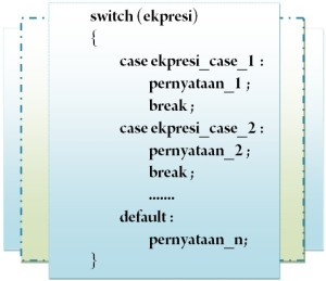 php switch 300x259 - Tutorial Php : Php Switch