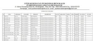 laporan sisfo puskesmas codeigniter 300x134 - Download Source Code Aplikasi Sistem Informasi Puskesmas Berbasis Codeigniter