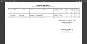 sisfo pasar php report 300x153 - Download Source Code Aplikasi Sisfo Pasar Berbasis Php
