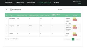 ksp codeigniter 300x174 - Download Source Code Aplikasi Koperasi Simpan Pinjam Berbasis Codeigniter