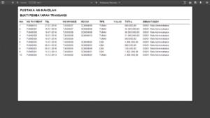 aplikasi inventory penjualan php 300x169 - Download Source Code Aplikasi Inventory & Transaksi Penjualan Berbasis Php