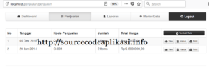 Source Code Aplikasi Penjualan Berbasis Codeigniter