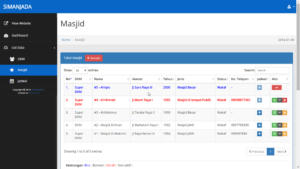 aplikasi sisfo masjid 3 300x169 - Source Code Aplikasi Sistem Informasi Jadwal & Daftar Masjid Berbasis Web