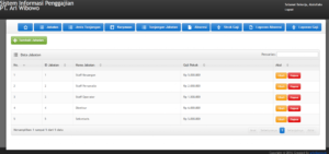aplikasi penggajian php 300x141 - Source Code Aplikasi Sistem Informasi Penggajian Berbasis Web