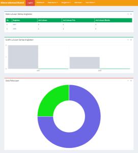 sisfo alumni php 3 271x300 - Source Code Aplikasi Sistem Informasi Alumni Berbasis Web