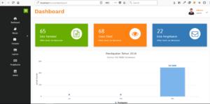 dashboard 300x149 - Source Code Aplikasi Managemen Kursus Mengemudi Mobil Berbasis Web