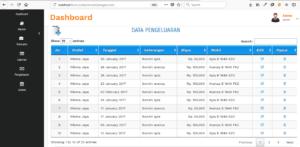 data pengeluaran 300x147 - Source Code Aplikasi Managemen Kursus Mengemudi Mobil Berbasis Web
