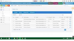 Source Code Aplikasi Sistem Informasi Bencana Banjir Menggunakan Php, MySQL  AJAX
