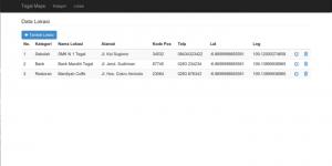 aplikasi gis berbasis laravel 2 300x150 - Source Code Aplikasi Sistem Informasi Geografis Berbasis Laravel
