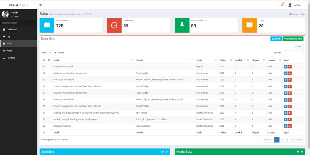 aplikasi perpustakaan berbasis codeigniter dan mysql 1024x513 - Source Code Aplikasi Perpustakaan Berbasis Codeigniter & MySQL