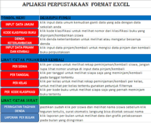 aplikasi perpustakaan berbasis excel 300x245 - Aplikasi Perpustakaan Berbasis Excel