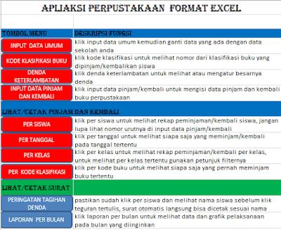 aplikasi perpustakaan berbasis excel - Aplikasi Manajemen   Perpustakaan Sekolah Dasar Siap Pakai  Berbasis Excel