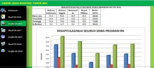 aplikasi rekap un 3 300x133 - Aplikasi Rekap Nilai Ujian Nasional 3 Tahun Terakhir Berbasis Excel