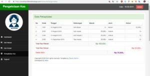 aplikasi sisfo pengelolaan kas berbasis php 4 300x153 - Source Code Aplikasi Pengelolaan Kas Keuangan Berbasis Php