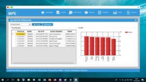 spk seleksi karyawan vb.net 6 300x168 - Download Source Code Aplikasi SPK Seleksi Penerimaan Karyawan Berbasis VB.Net