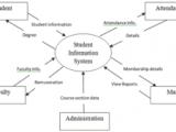 Source code sistem informasi siswa menggunakan php