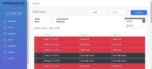 aplikasi absensi pegawai 2 300x137 - Source Code Aplikasi Absensi Pegawai Berbasis Web