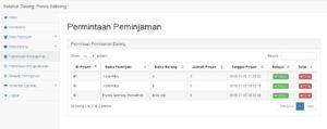 aplikasi peminjaman sarpras 3 300x119 - Source Code Sistem Informasi Peminjaman Sarpras Sekolah Bebrasis Web