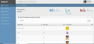 aplikasi biro travel 5 300x140 - Source Code Aplikasi Biro Travel Berbasis Web