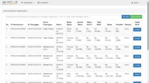 riwayat transaksi 300x169 - Source Code Aplikasi Pembayaran Listrik Berbasis Web