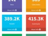 Source Code Aplikasi Pemilihan Kepala Daerah (e-voting) Berbasis Web