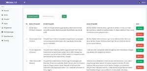 app sistem pakar penyakit ayam berbasis web 3 300x146 - Source Code Aplikasi Sistem Pakar Diagnosa Penyakit Ayam Berbasis Web