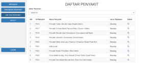 app sistem pakar php 3 300x125 - Source Code Aplikasi Sistem Pakar Diagnosa Hama & Penyakit Tanaman Berbasis Web