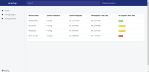 app pendataan pendapatan warga berbasis web 2 300x145 - Source Code Aplikasi Pendataan Pendapatan Warga Berbasis Web