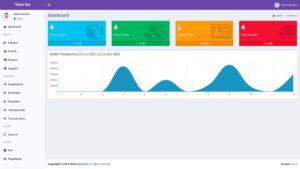 aplikasi pos laravel 1 300x169 - Source Code Aplikasi Point of Sales Berbasis Web